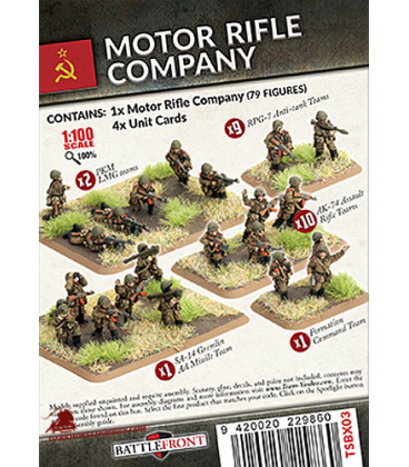 Team Yankee: (Soviet) Motor Rifle Company