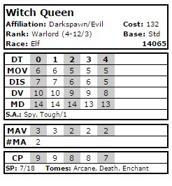 Witch Queen, Warlord - Data Card (14065)