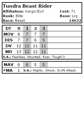 Tundra Beast Rider - Data Card (14632)