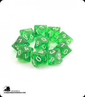 Chessex: Translucent Green d10 dice set