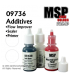Master Series Paints: Additives Triad