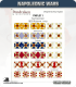 10mm Napoleonic Wars: 1803 Russian Flags (type 1)