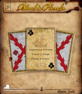 Blood & Plunder: Activation Deck (Spanish)