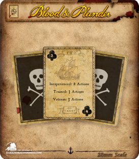Blood & Plunder: Activation Deck (Unaligned)