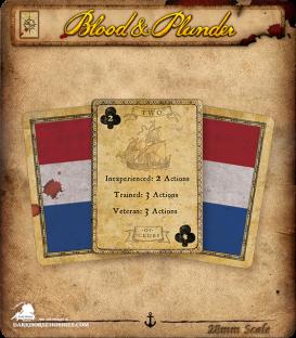 Blood & Plunder: Activation Deck (Dutch)