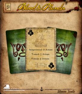 Blood & Plunder: Activation Deck (Native)
