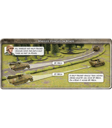Flames Of War (WWII): 3rd Edition Rulebook (Core Rulebook)